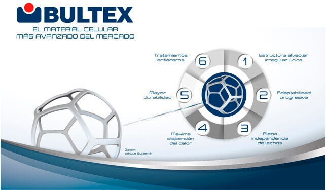 bultex-mattresses-2