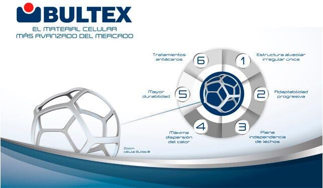 colchones-bultex-2