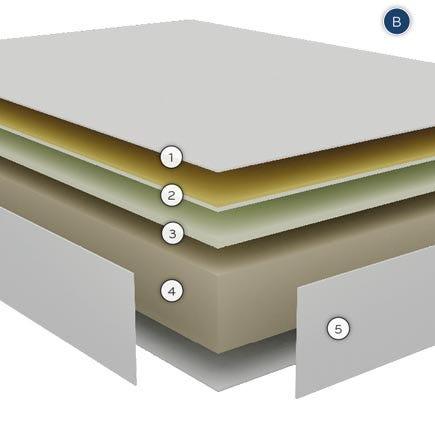Colchón Bultex Smart, control de la temperatura para un mejor descanso. capas