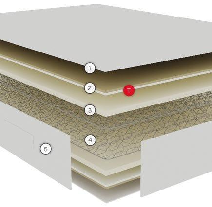 Colchón Effective, el colchón de muelles más práctico capas