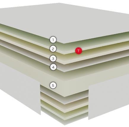 Colchón Effective, cuando lo que necesitas es un colchón para somier articulado y funcional. capas