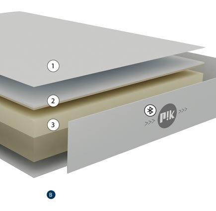 Colchón SmartPik® de Bultex con Memoryfoam. capas