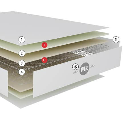 The intelligent mattress with the most advanced springs in the market. capas