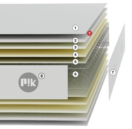 Colchón de muelles con tecnología SmartPik® e Hybrid System con Viscofoam. capas