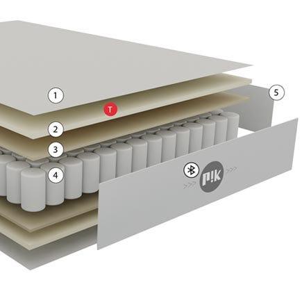 Colchón con tecnología de muelles AdaptTech con Viscofoam. capas