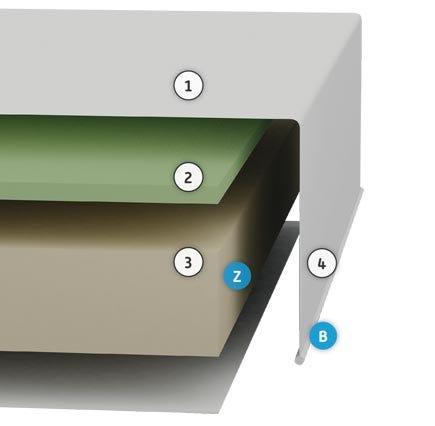 Colchón Neo Bultex Nanotech, en busca de la perfección al dormir capas