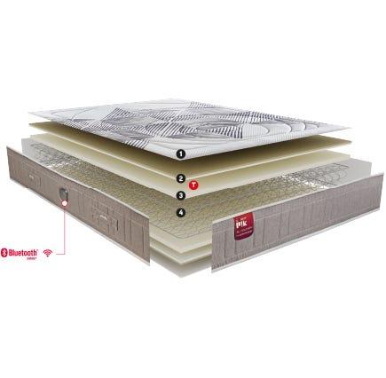 Colchón SmartPik® de muelles Normablock con Progression Visco capas