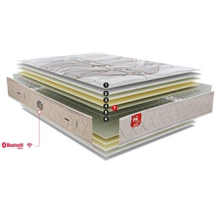 Colchón SmartPik® de muelles Normablock con Viscofoam capas