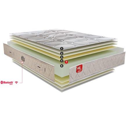 Colchão SmartPik® espumante de Confortcel com Viscofoam. capas