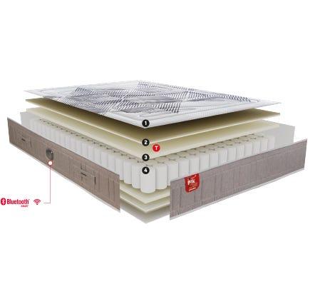 Colchón SmartPik® de espuma Confortcel con Viscofoam capas
