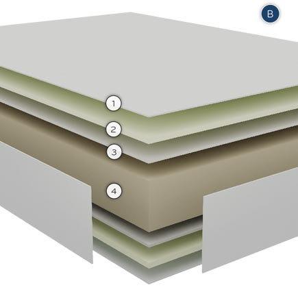 Colchón Bultex Active, el colchón articulado que estás buscando. capas