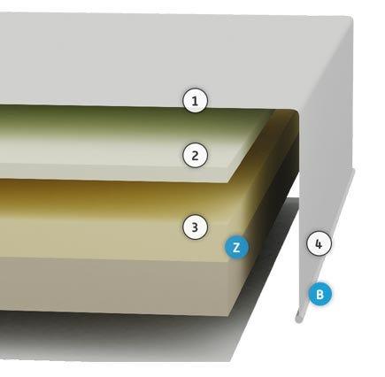 Colchón de material celular avanzado Bultex Nanotech Soft y Confort con tecnología Zonetech. capas