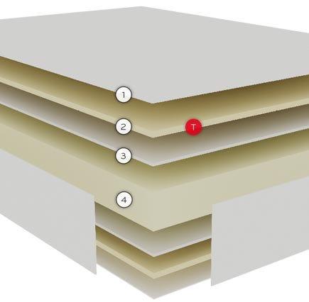 Colchón Active, cuando la adaptabilidad es la clave de un buen descanso capas