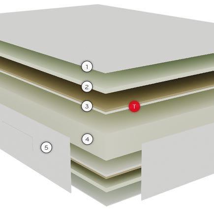 Colchón Active, duerme de forma confortable y reparadora capas