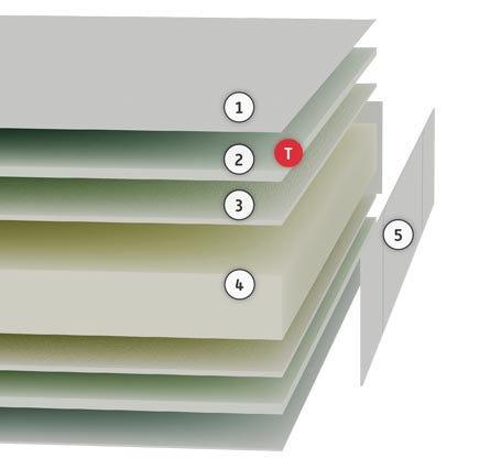 Colchón Neo, la solución estrecha para la cama inferior en los nido capas