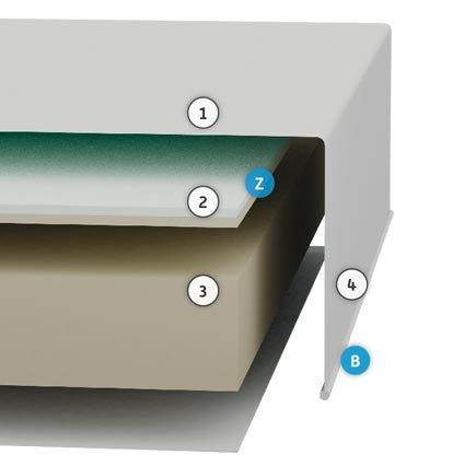 Colchón Neo Bultex Nanotech, cuando la firmeza es la clave del descanso capas