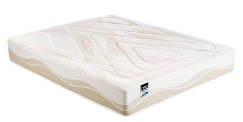 Zoom mattress with springs