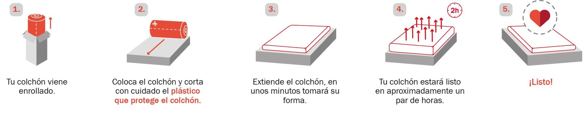 instrucciones de montaje colchones en caja